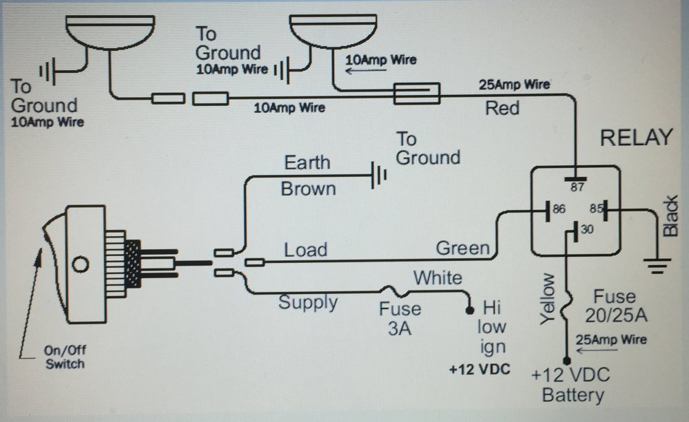 medium resolution of here s a basic wiring diagram it shows a pair of lights but this applies to a led light bar as well hope it helps