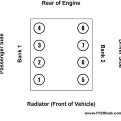 2004 Expedition Vacuum System Diagram 1974 Toyota Fj40 Wiring 2005 W/ 5.4l V8 Triton Issues (p0174 & P0303) - F150online Forums