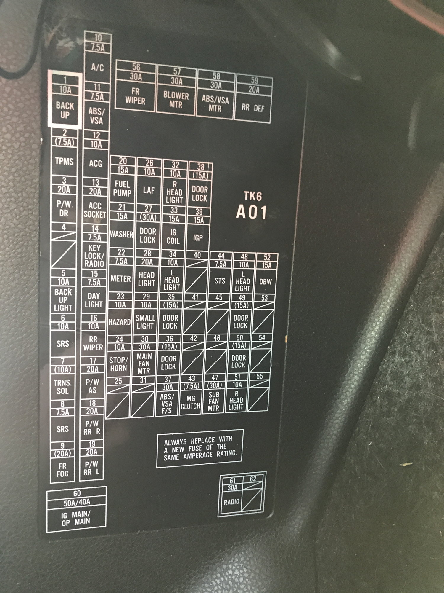 hight resolution of  interpret and cross match the interior fuse box diagram with the actual interior fuse box i went to my local honda and they couldn t help me