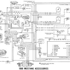 93 Mustang Wiring Diagram 5 Pin Dmx Rewiring A 64 Dash Ford Truck Enthusiasts Forums