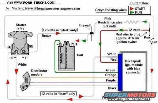 Msd Wiring Diagrams 99 Ford Explorer 1985 F250 5 8l Wiring Diagrams And Fuse Box Diagram Page