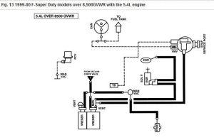 99 f250 super duty 54 vacuum lines  Ford Truck