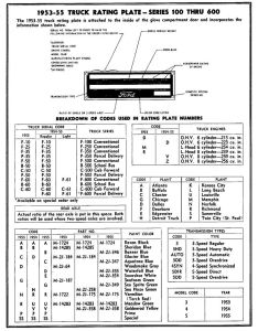 Gmc vin decoder chart   lookup showing options ford truck enthusiasts autos post also top car reviews rh cheesyexpress
