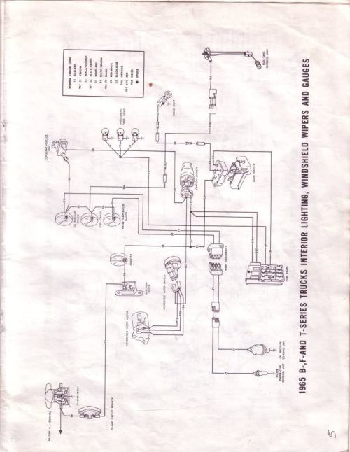 small resolution of 1965 f100 instrument panel wiring diagram ford truck 1990 ford ranger 1965 ford f100 4x4 flareside