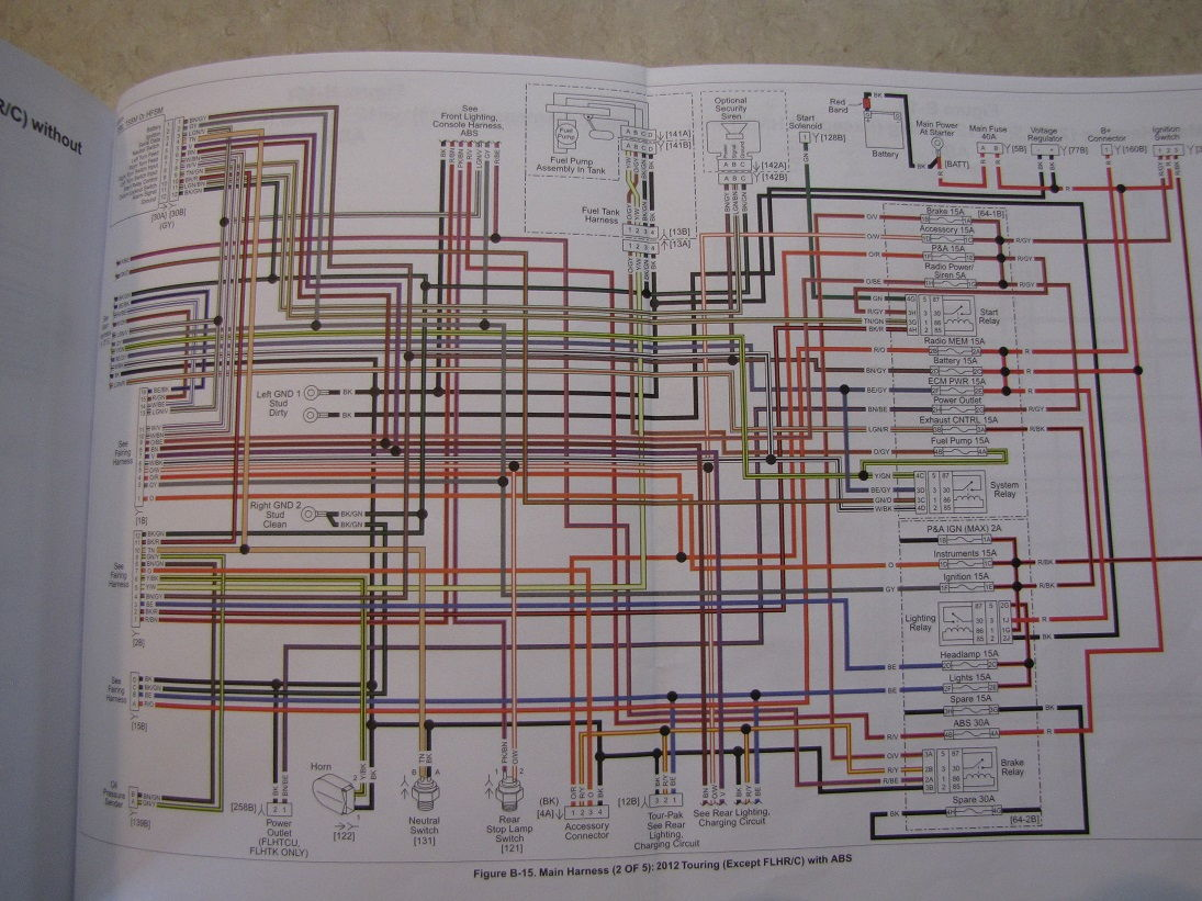 Wiring Diagram Also Harley Davidson Wiring Diagram On Harley Davidson