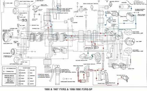 small resolution of 1990 harley fxrs wiring diagram opinions about wiring diagram u2022 1994 fxrp 1988 fxrp wiring