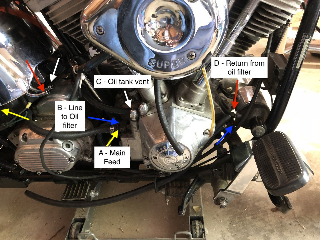hight resolution of harley davidson oil system diagram wiring diagram datasource need help routing oil lines for evolution engine