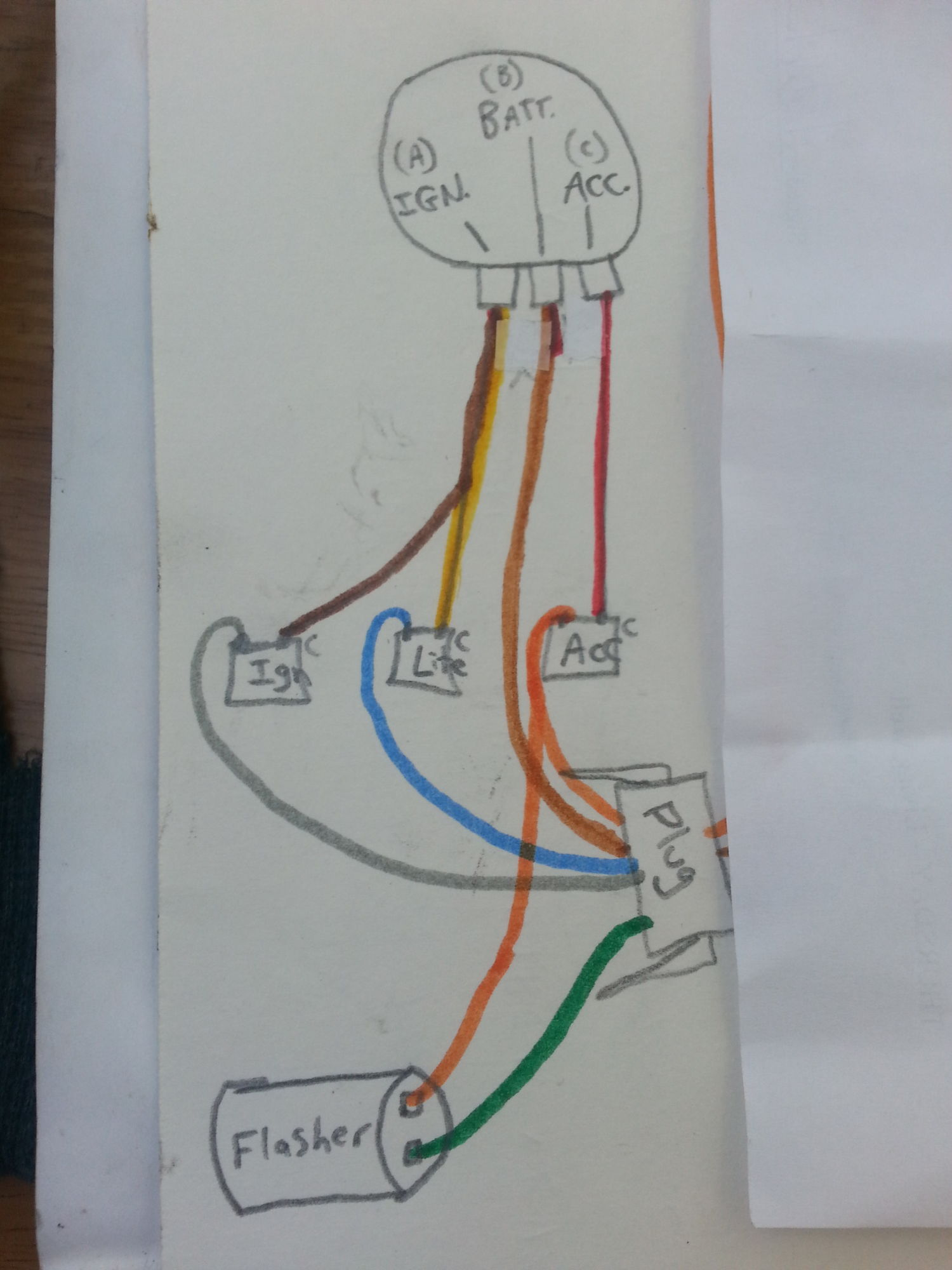 Harley Sportster Wiring Diagram Basic Ignition Switch Wiring Diagram
