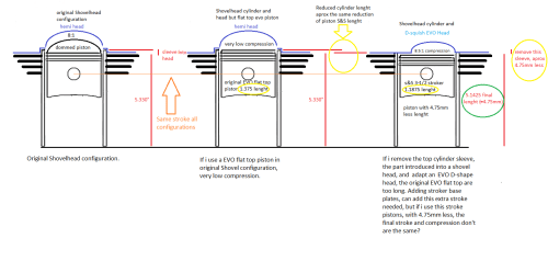 small resolution of help with shovelution heads and stroker pistons harley davidson forums