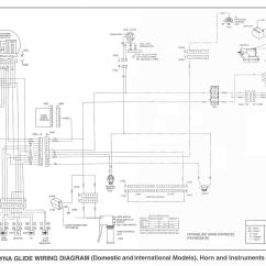 99 Softail Wiring Diagram Traxxas T Maxx Transmission Harley Great Installation Of 1999 Fxdl Speedo Swap To 5 Help Davidson Forums Rh Hdforums Com Sportster