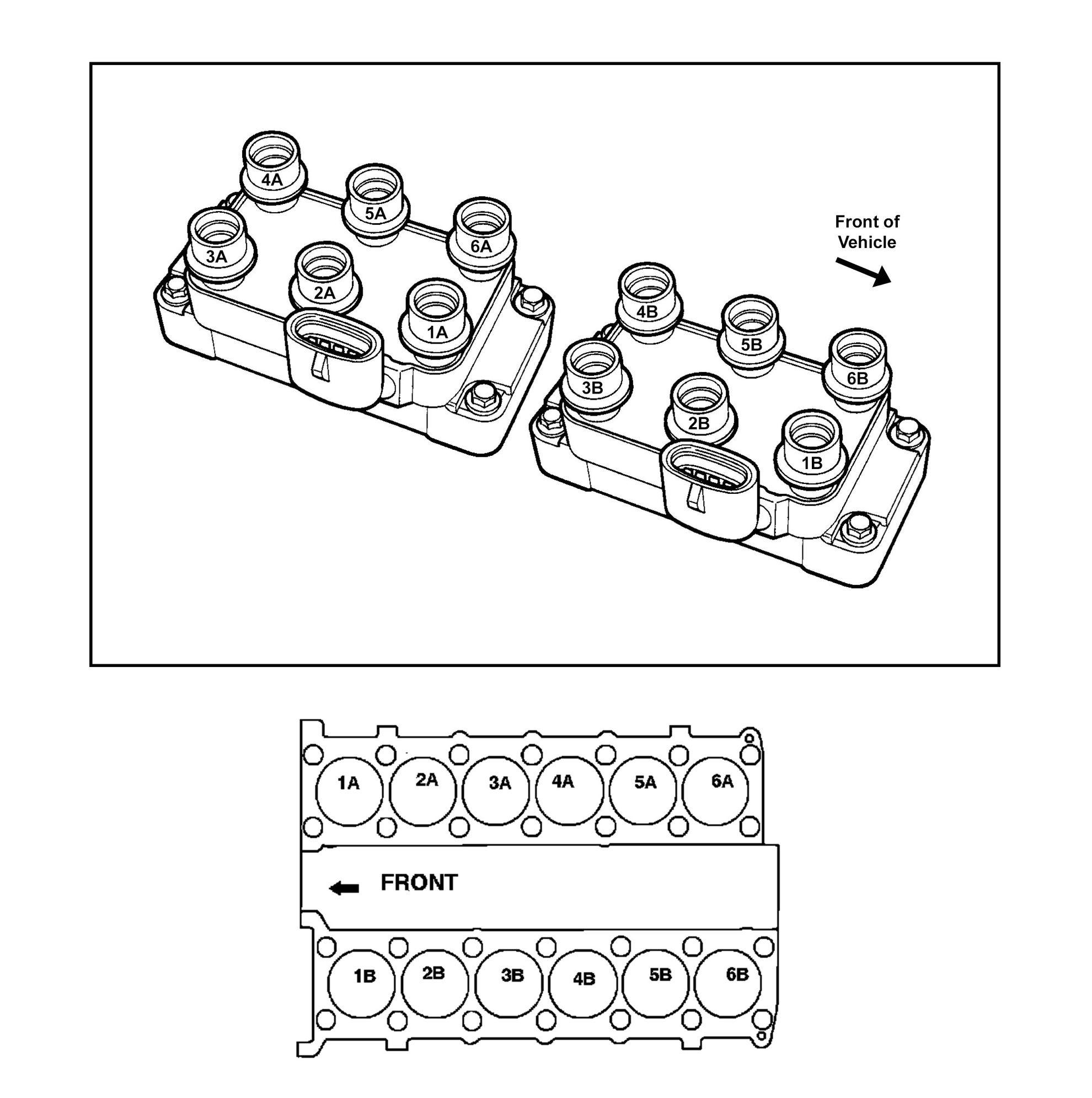 2000 ford explorer spark plug diagram polaris wiring sportsman 500 f 150 coil pack fuse box