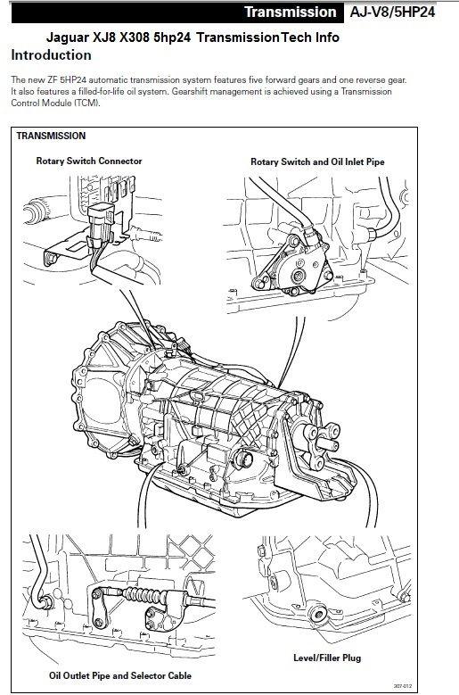 jaguar transmission diagram