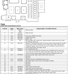 nsx fuse box wiring diagramacura nsx fuse box diagram wiring libraryacura nsx fuse box diagram [ 792 x 1200 Pixel ]