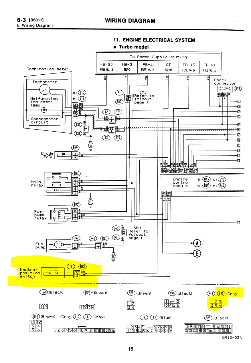 V2 sti type ra gearbox to engine loom/connectors help