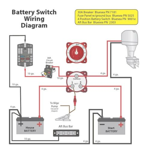 small resolution of dual battery boat wiring harness manual e book perko battery switch wiring diagram for boat wiring