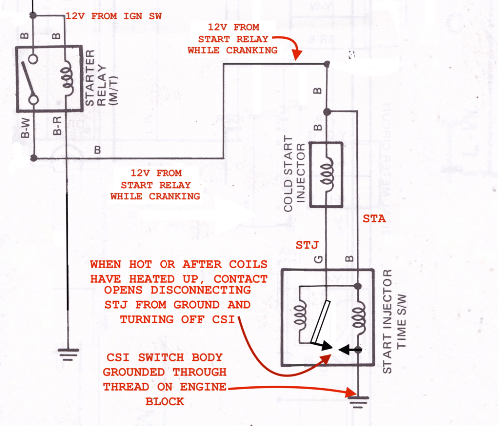 medium resolution of on 1988 22r e and quite possibly on later engines ecu also takes part in grounding stj when it senses cold coolant note the additional wiring in orange