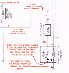 how cold start injector system works 22re liable toyota toyota 22re engine diagram on 1988 22r [ 1024 x 876 Pixel ]