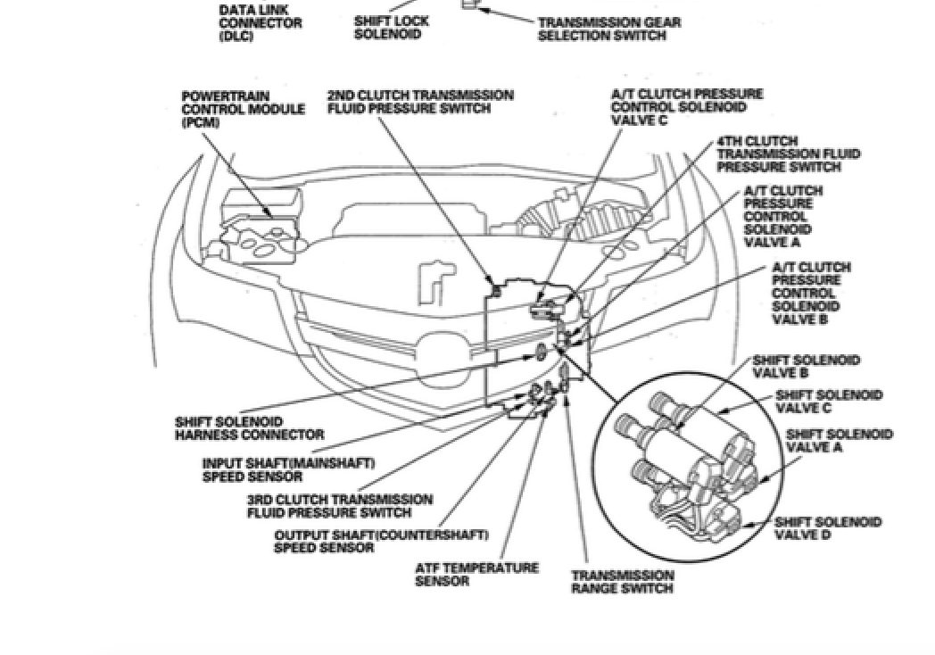 Service manual [2012 Acura Mdx Transmission Diagram For A