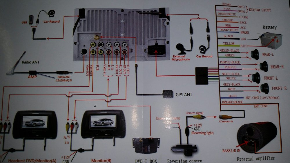 medium resolution of 2 2008 up honda accord into car wire harness which fits but i m not sure if the terminals will match up with the 11 tl stock harness