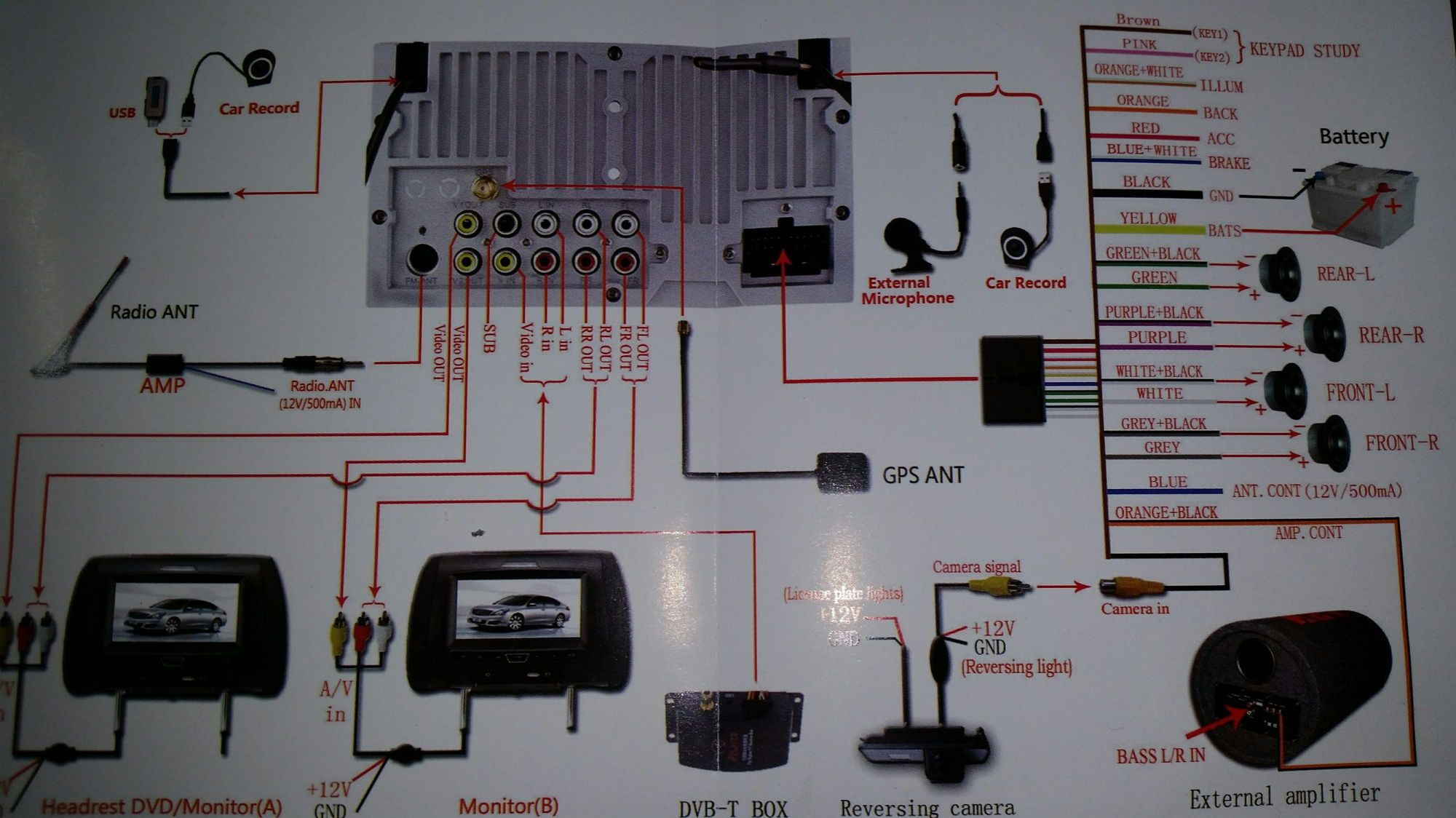 hight resolution of tl 2011 tl base wiring advice on double din upgrade 1999 acura tl radio wiring diagram