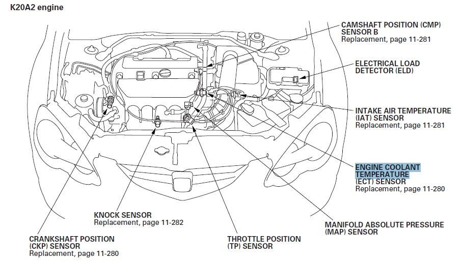 Acura Engine Cooling Diagram: Acura legend cooling system