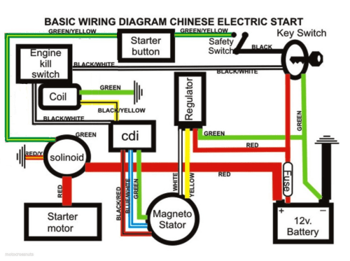 small resolution of qingqi scooter wiring diagram