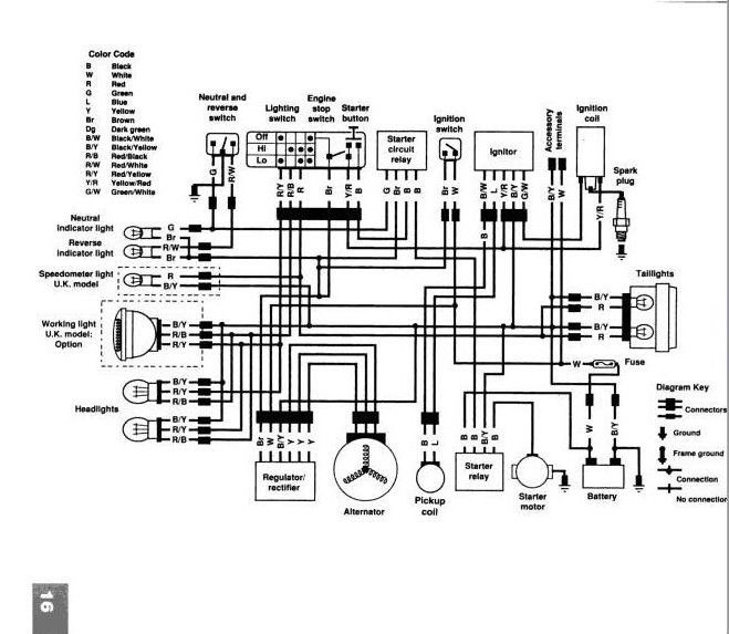 Weekend Warrior Wiring Diagram. Engine. Wiring Diagram Images