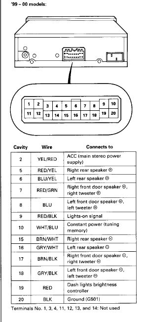 99 00 civic radio wiring diagram viper 5706v remote start 99-00 oem - honda-tech honda forum discussion