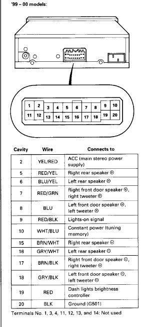 honda stereo wiring diagrams  wiring diagram seriesdirect