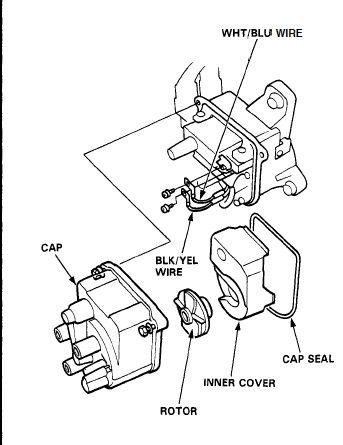 Honda Civic Obd1 Distributor Wire Diagram, Honda, Free