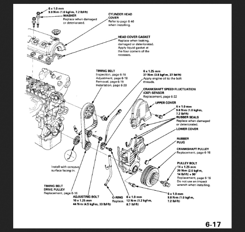 small resolution of hmmm looking at this engine diagram has me thinking the smoke is not coming from the timing belt if the timing belt was rubbing on anything