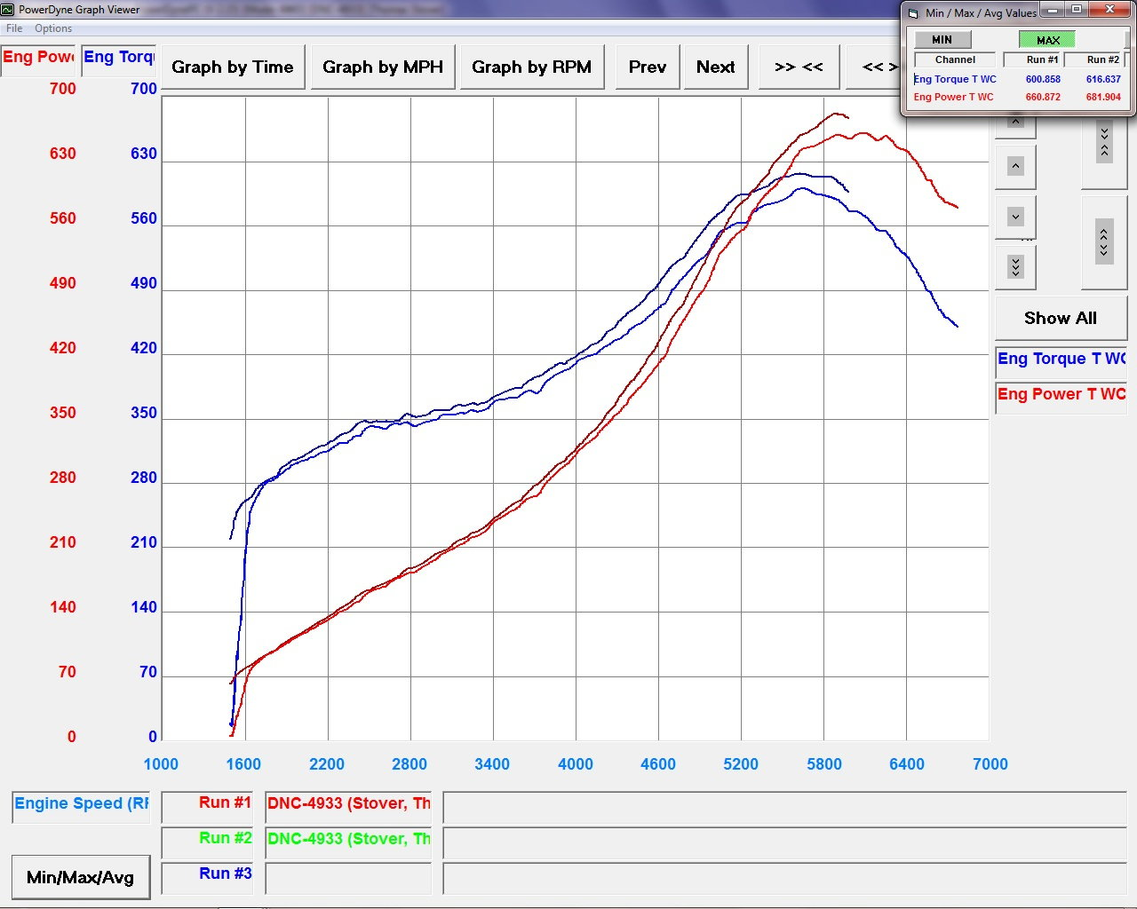 hight resolution of don t be fooled by the power curve shown boost controller wasn t set up properly which caused a very slow ramp rate