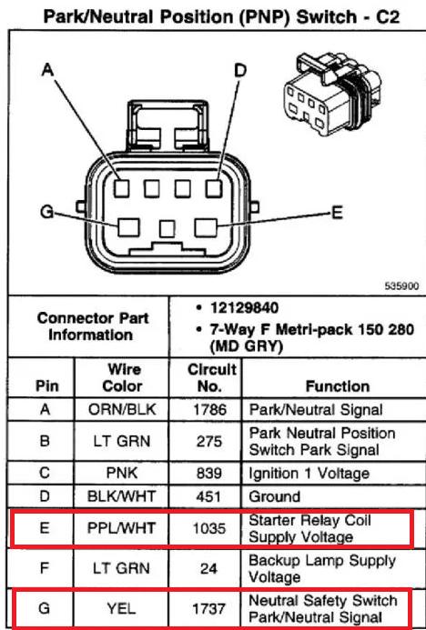 2008 Chevy Impala Shifter Wiring Diagram : chevy, impala, shifter, wiring, diagram, (park, Neutral, Switch), Wiring, Diagram, LS1TECH, Camaro, Firebird, Forum, Discussion