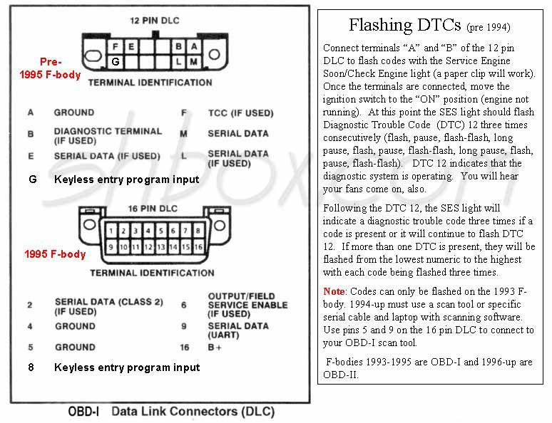 Fuse Box Relocation - All Diagram Schematics F Fuse Box Relocation Ls Tech on