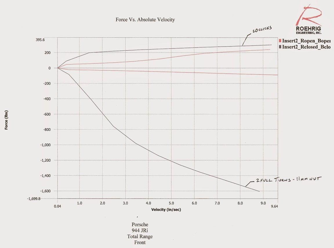 Clic Mini Cooper S Wiring Diagram. Mini. Auto Wiring Diagram