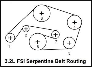 30t belt routing diagram  AudiWorld Forums
