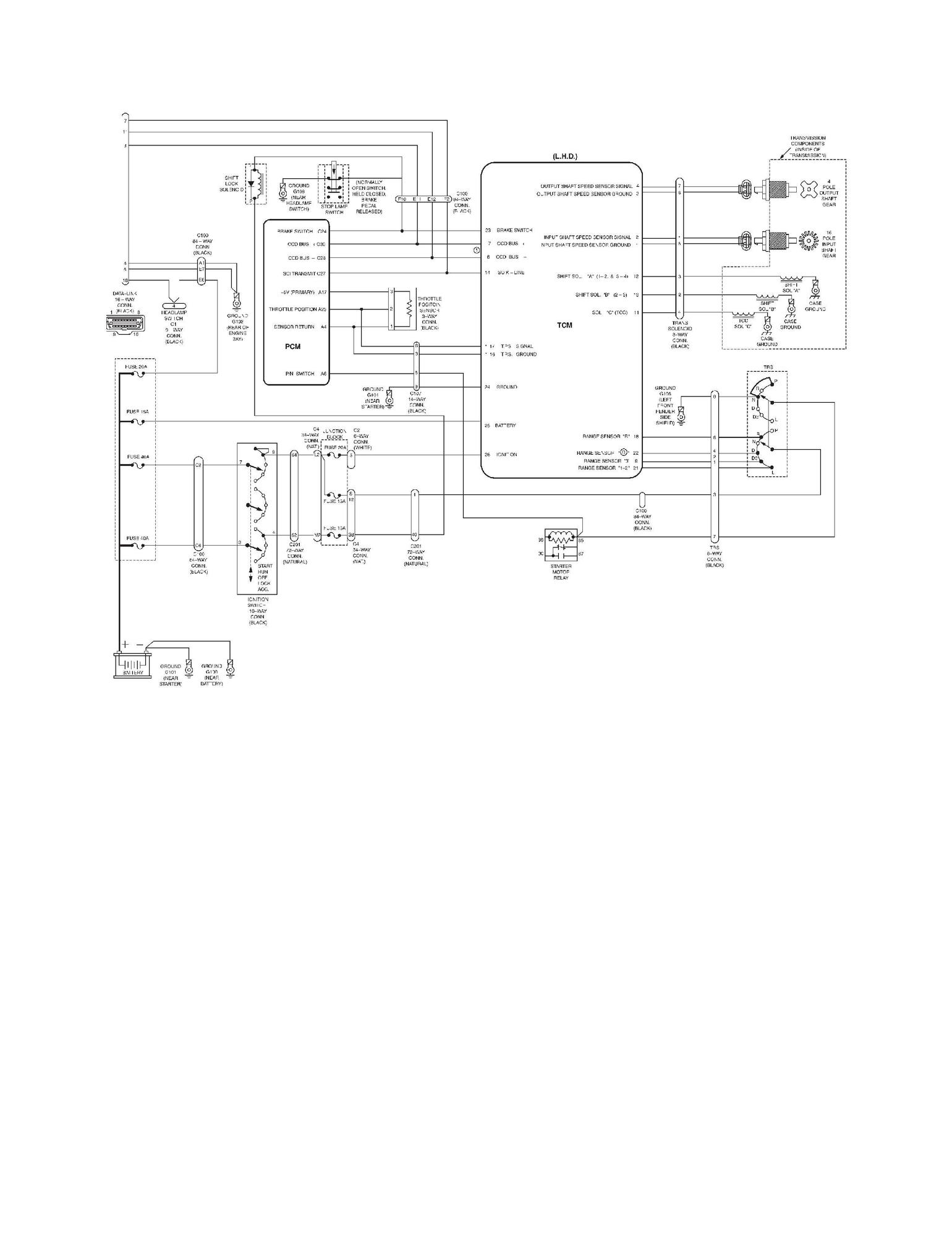 hight resolution of 1994 jeep yj schematics jeep wiring diagrams instructions p0740 obd ii extraordinary p0740 jeep grand cherokee