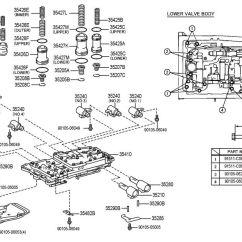 2007 Isuzu Npr Radio Wiring Diagram 2000 Dodge Neon Ignition Rodeo Shift Solenoid - Imageresizertool.com