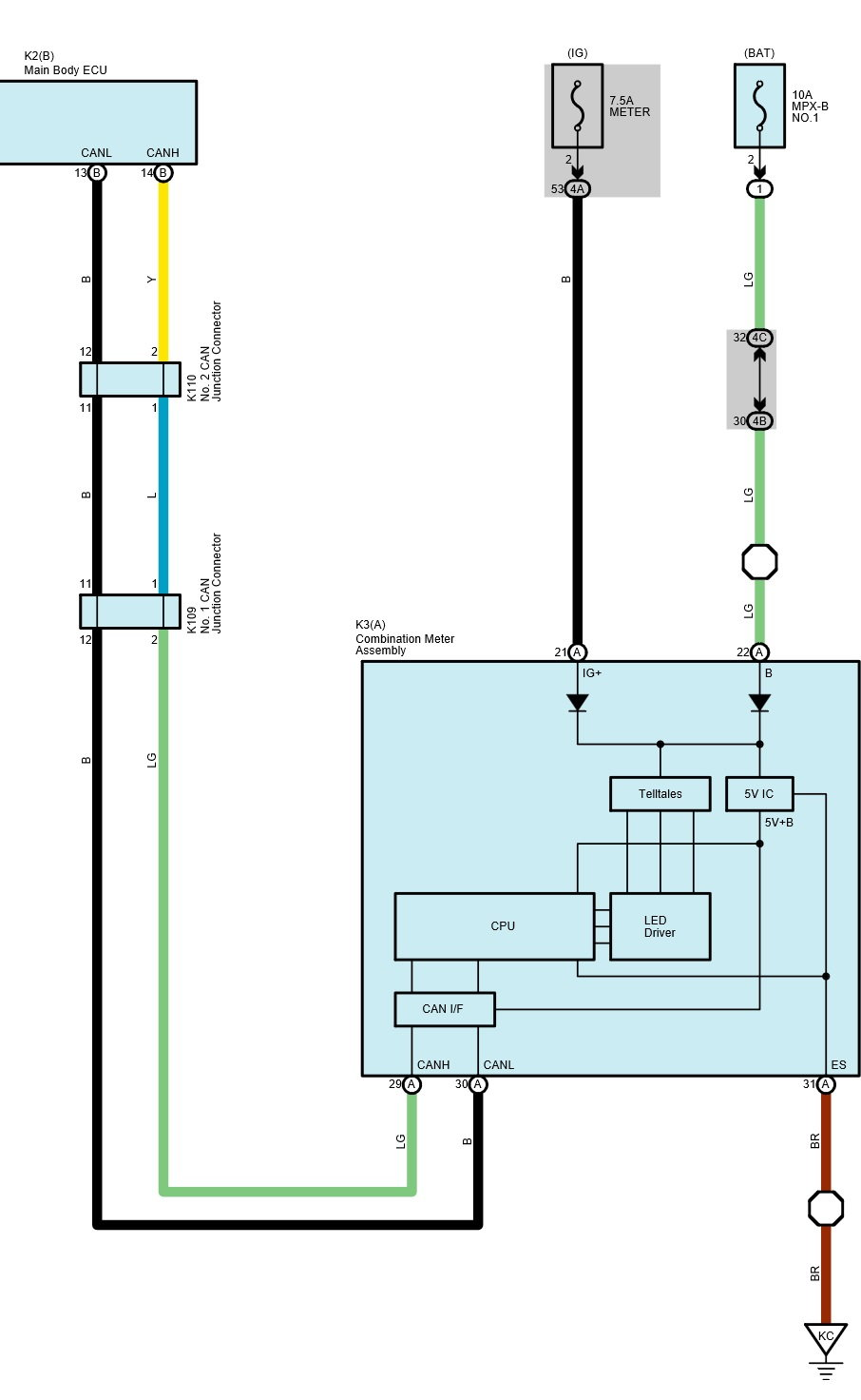 hight resolution of it s quite possible that the dash does not have the light you need as it s a north american model here are the diagrams i found