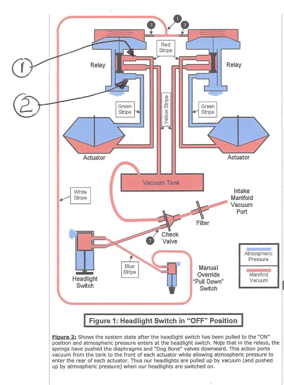 1976 corvette headlight wiring diagram plug 1975 chevy k10 diagrams
