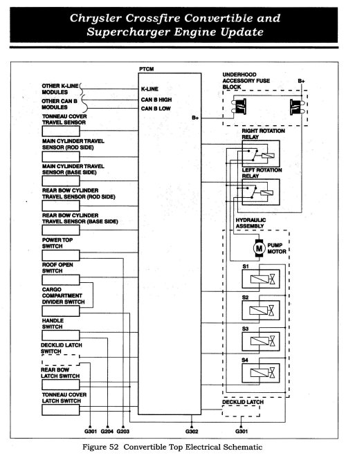 small resolution of  conv top wiring diagram crossfireforum the chrysler crossfire on 2006 chrysler 300 wiring
