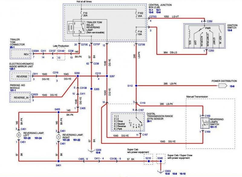 reverse light wiring diagram for f150 - carbonvotemuditblog \u2022