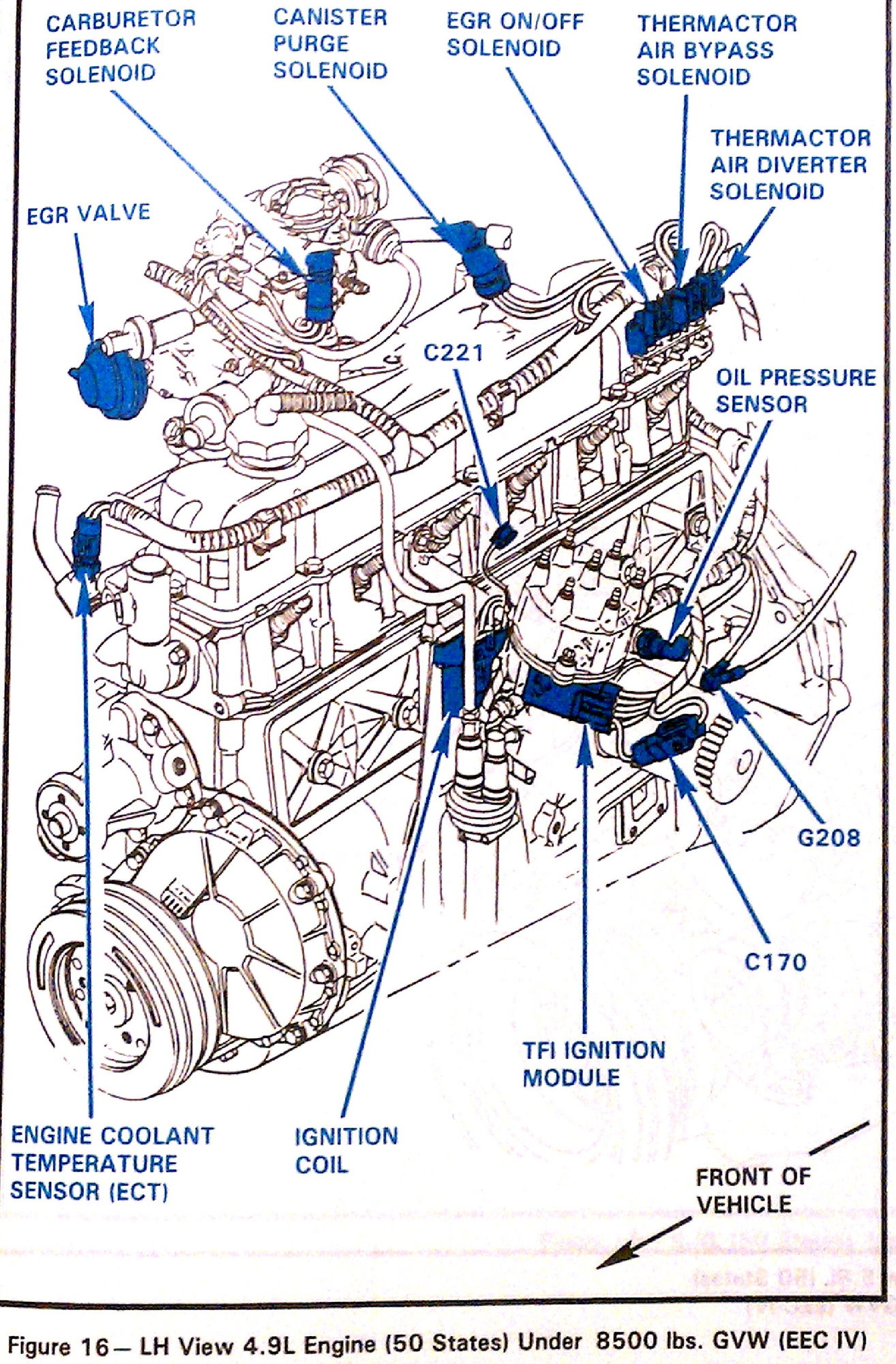 1986 ford f150 engine diagram 2000 bmw 323i parts 1985 300 inline 6 smog help truck