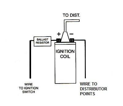 ☑ Coil Ballast Resistor