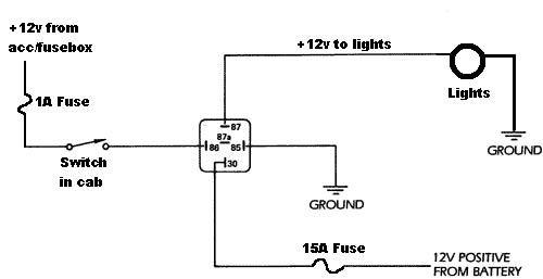 relay basics readingrat net typical 5 pin relay diagram bosch 5 pin relay spotlight wiring diagram wiring diagram, wiring diagram