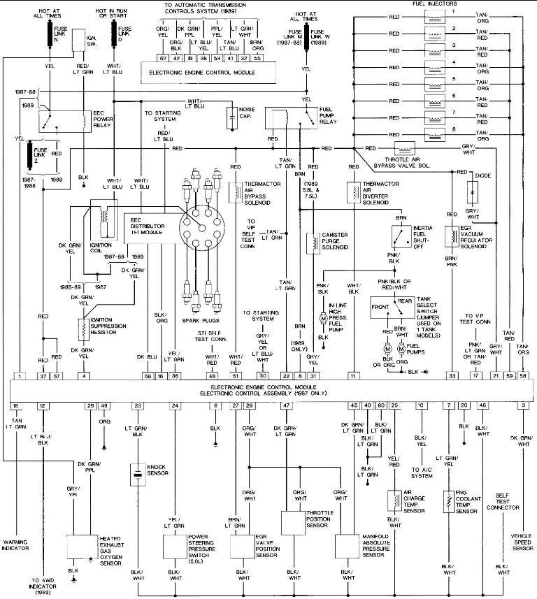 88 Ford Truck Wiring Harness - Wiring Diagrams  F Engine Wiring Harness on