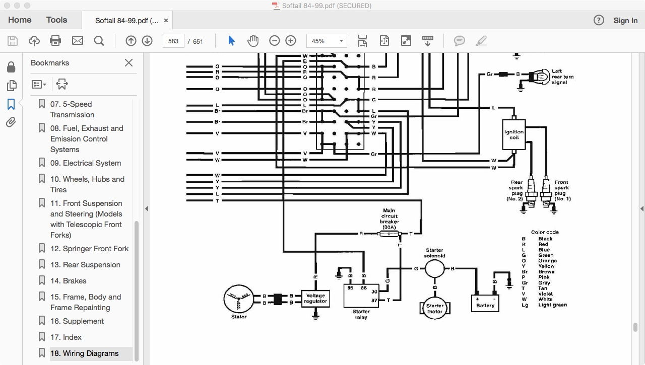 1990 softail wiring diagram