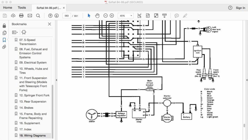 medium resolution of softail wiring question harley davidson forums 99 softail standard wiring diagram