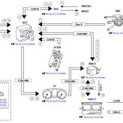 Reversing Camera Wiring Diagram Iphone Headphone 2016 C300 Aftermarket Rear View Diy Install