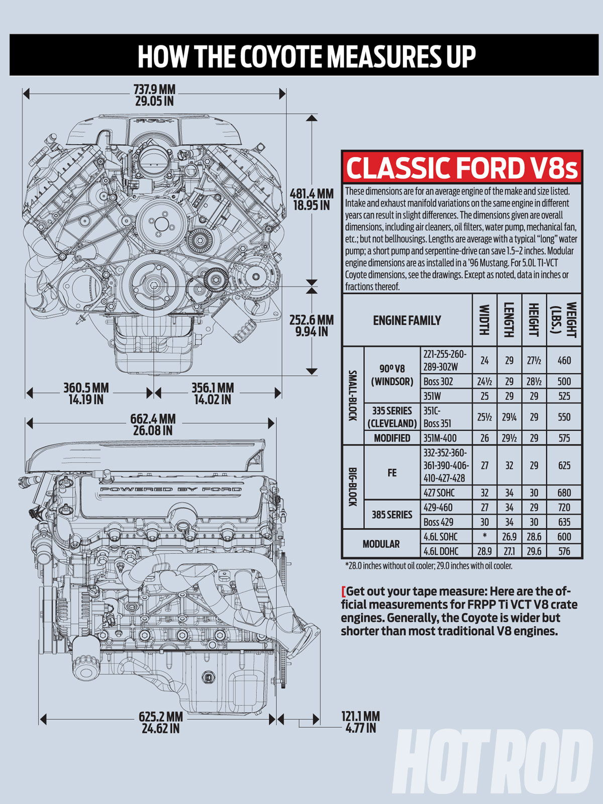 ford flathead firing order diagram s13 wiring coyote swaps? do they fit? - rx7club.com mazda rx7 forum